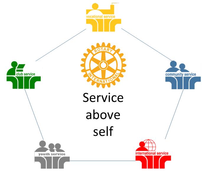 avenues_service2